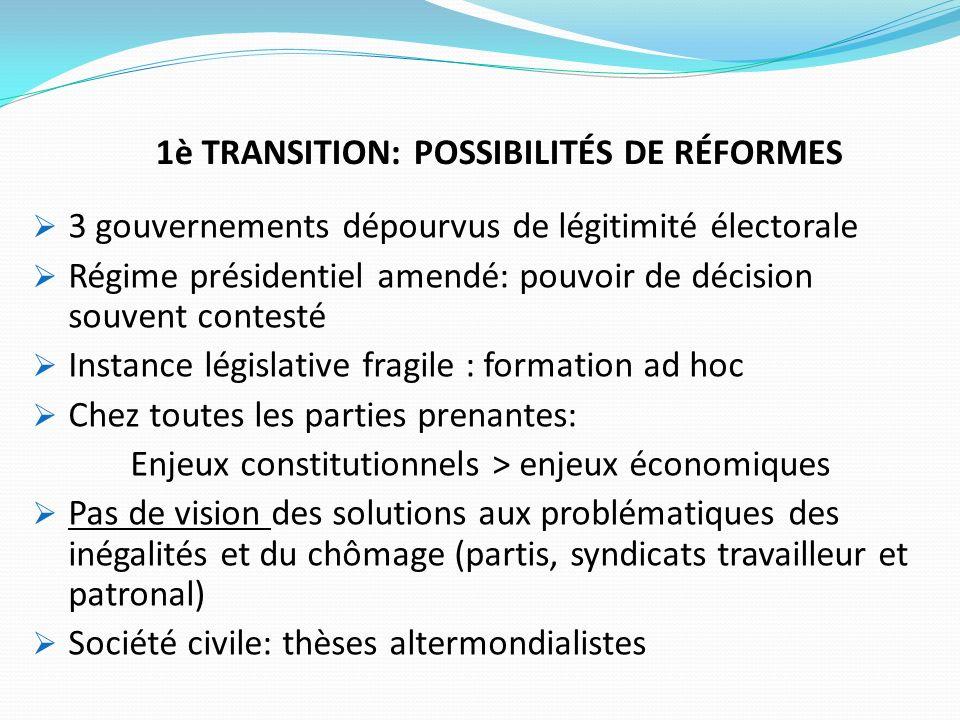 1è TRANSITION: POSSIBILITÉS DE RÉFORMES 3 gouvernements dépourvus de légitimité électorale Régime présidentiel amendé: pouvoir de décision souvent con