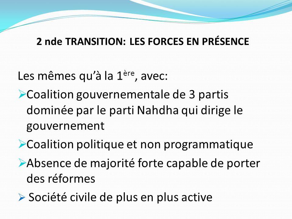 2 nde TRANSITION: LES FORCES EN PRÉSENCE Les mêmes quà la 1 ère, avec: Coalition gouvernementale de 3 partis dominée par le parti Nahdha qui dirige le