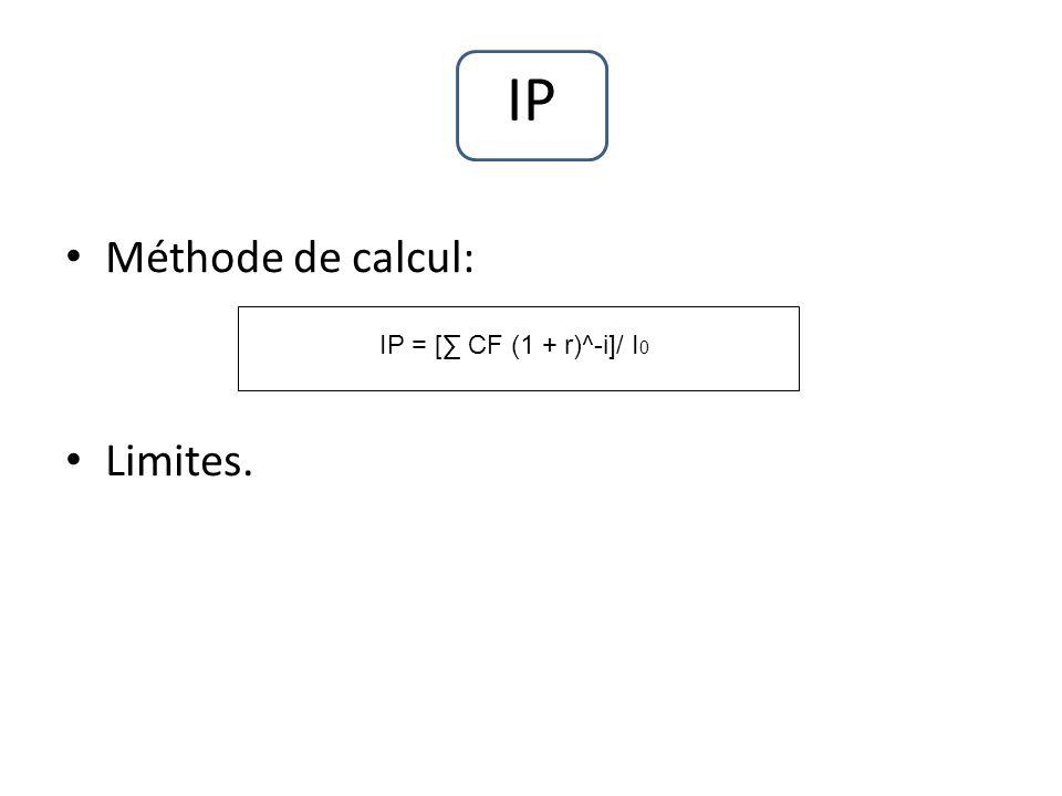 IP Méthode de calcul: Limites. IP = [ CF (1 + r)^-i]/ I 0