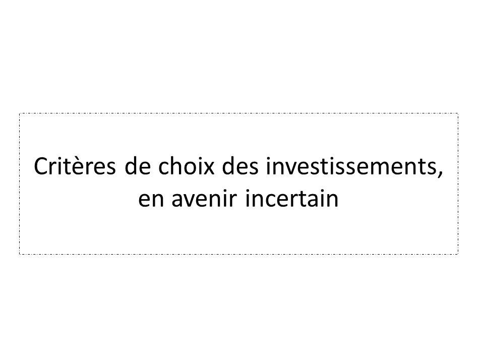 Critères de choix des investissements, en avenir incertain