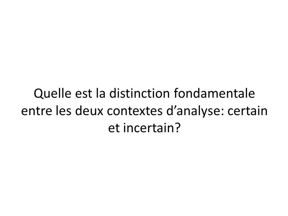 Quelle est la distinction fondamentale entre les deux contextes danalyse: certain et incertain?