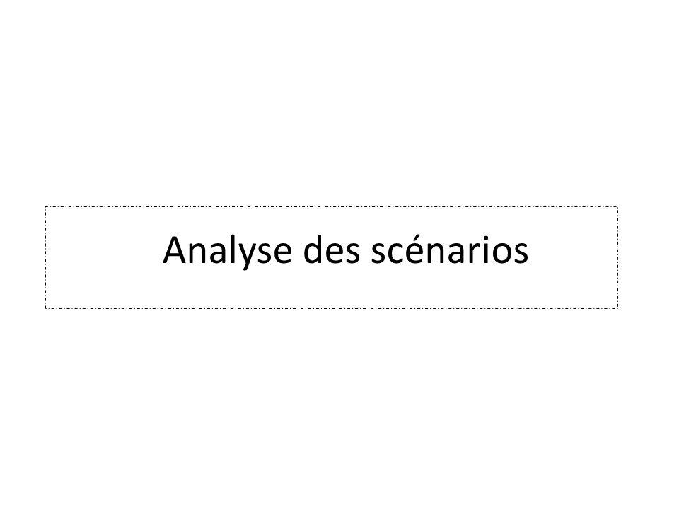 Analyse des scénarios