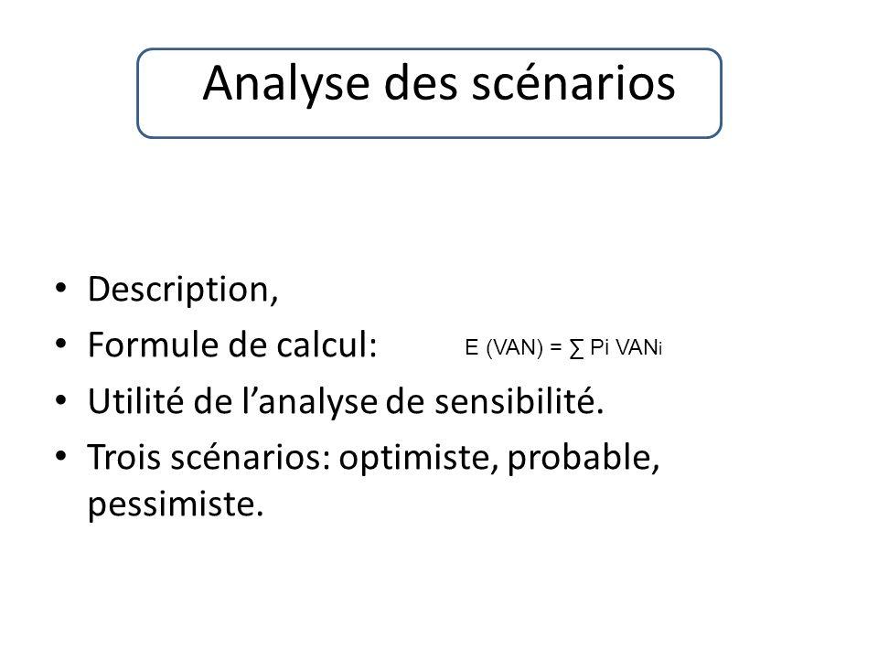 Description, Formule de calcul: Utilité de lanalyse de sensibilité.