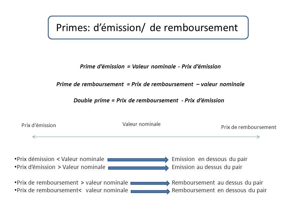 Primes: démission/ de remboursement Prime démission = Valeur nominale - Prix démission Prime de remboursement = Prix de remboursement – valeur nominal