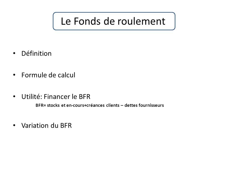 Le Fonds de roulement Définition Formule de calcul Utilité: Financer le BFR BFR= stocks et en-cours+créances clients – dettes fournisseurs Variation d