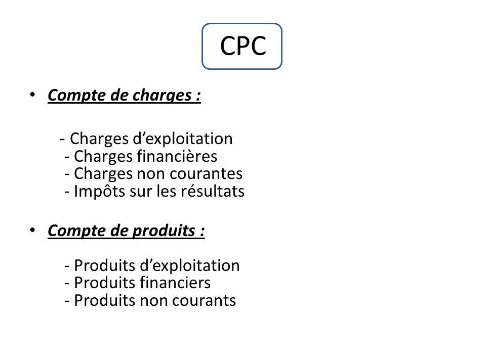 CPC Compte de charges : - Charges dexploitation - Charges financières - Charges non courantes - Impôts sur les résultats Compte de produits : - Produits dexploitation - Produits financiers - Produits non courants