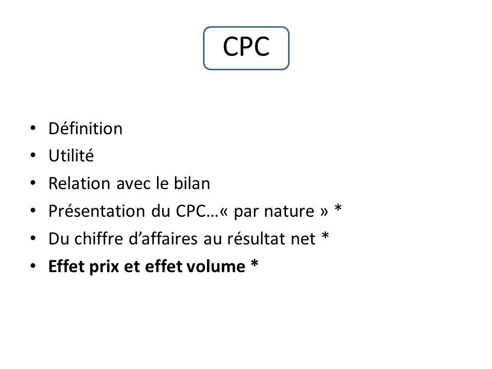 CPC Définition Utilité Relation avec le bilan Présentation du CPC…« par nature » * Du chiffre daffaires au résultat net * Effet prix et effet volume *