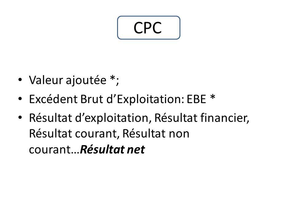 CPC Valeur ajoutée *; Excédent Brut dExploitation: EBE * Résultat dexploitation, Résultat financier, Résultat courant, Résultat non courant…Résultat net