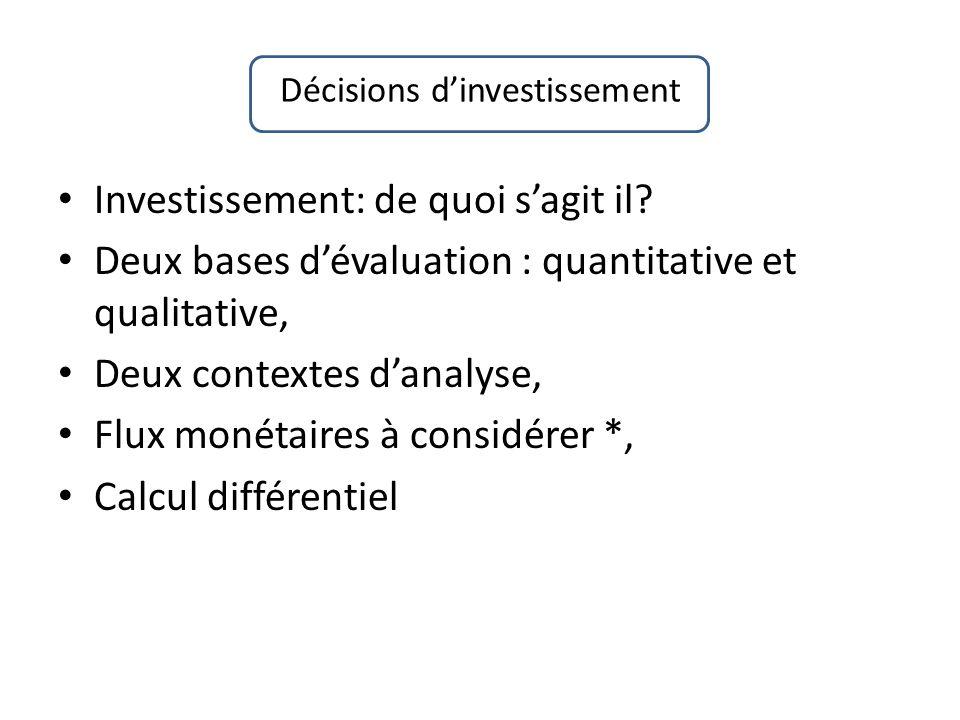 Investissement: de quoi sagit il.