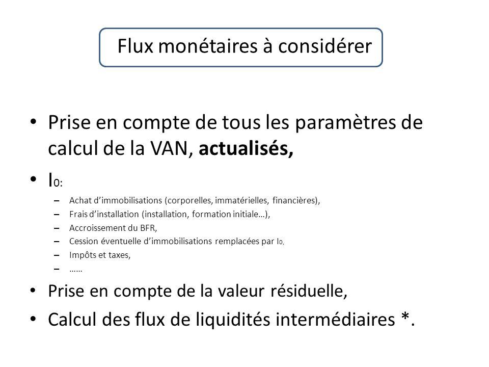 Flux monétaires à considérer Prise en compte de tous les paramètres de calcul de la VAN, actualisés, I 0: – Achat dimmobilisations (corporelles, immatérielles, financières), – Frais dinstallation (installation, formation initiale…), – Accroissement du BFR, – Cession éventuelle dimmobilisations remplacées par I 0, – Impôts et taxes, – …… Prise en compte de la valeur résiduelle, Calcul des flux de liquidités intermédiaires *.