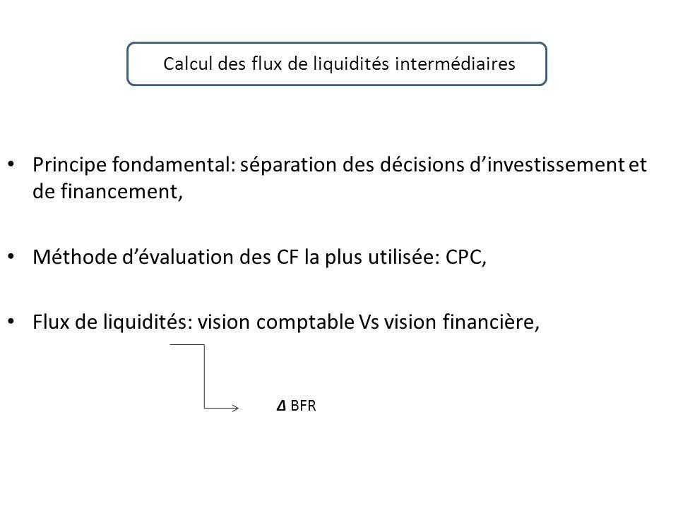 Calcul des flux de liquidités intermédiaires Principe fondamental: séparation des décisions dinvestissement et de financement, Méthode dévaluation des CF la plus utilisée: CPC, Flux de liquidités: vision comptable Vs vision financière, Δ BFR