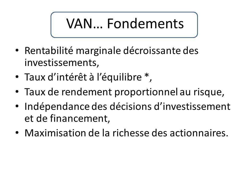 VAN… Fondements Rentabilité marginale décroissante des investissements, Taux dintérêt à léquilibre *, Taux de rendement proportionnel au risque, Indépendance des décisions dinvestissement et de financement, Maximisation de la richesse des actionnaires.