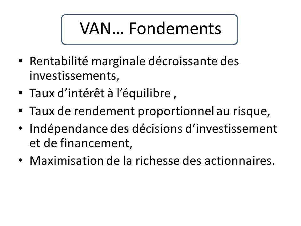 VAN… Fondements Rentabilité marginale décroissante des investissements, Taux dintérêt à léquilibre, Taux de rendement proportionnel au risque, Indépendance des décisions dinvestissement et de financement, Maximisation de la richesse des actionnaires.