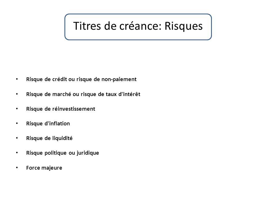 RISQUE Définition, Types: – Risque dexploitation, » R.E.