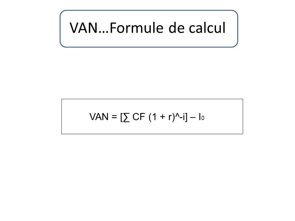 VAN…Formule de calcul VAN = [ CF (1 + r)^-i] – I 0