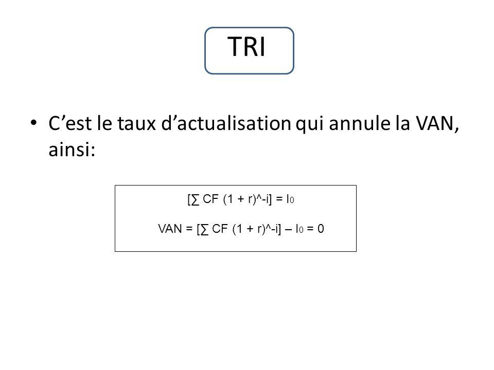 TRI Cest le taux dactualisation qui annule la VAN, ainsi: [ CF (1 + r)^-i] = I 0 VAN = [ CF (1 + r)^-i] – I 0 = 0
