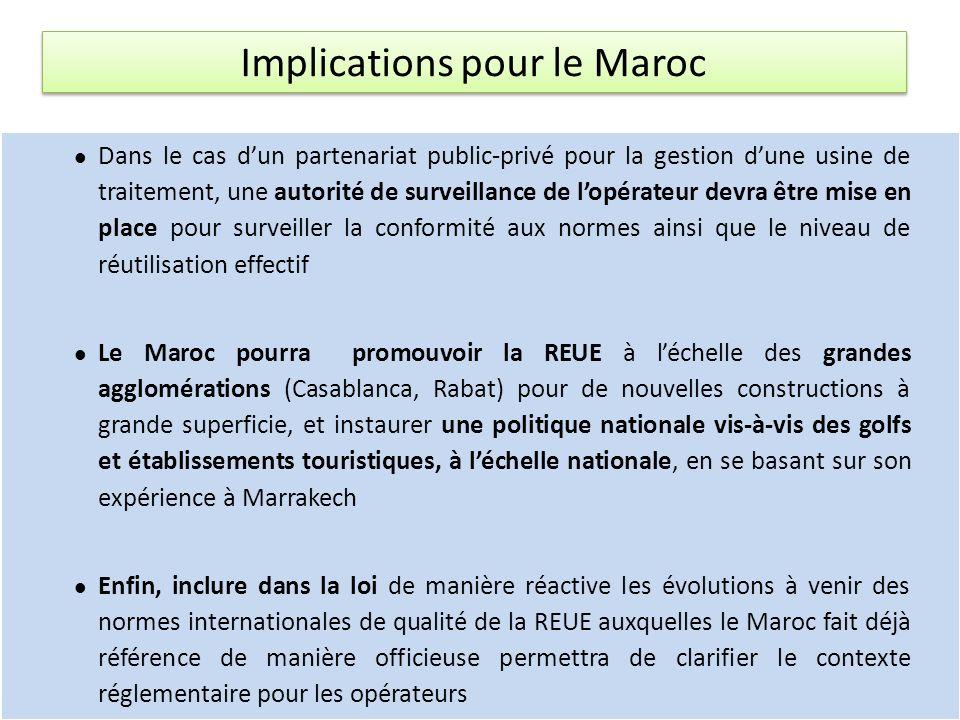 Dans le cas dun partenariat public-privé pour la gestion dune usine de traitement, une autorité de surveillance de lopérateur devra être mise en place pour surveiller la conformité aux normes ainsi que le niveau de réutilisation effectif Le Maroc pourra promouvoir la REUE à léchelle des grandes agglomérations (Casablanca, Rabat) pour de nouvelles constructions à grande superficie, et instaurer une politique nationale vis-à-vis des golfs et établissements touristiques, à léchelle nationale, en se basant sur son expérience à Marrakech Enfin, inclure dans la loi de manière réactive les évolutions à venir des normes internationales de qualité de la REUE auxquelles le Maroc fait déjà référence de manière officieuse permettra de clarifier le contexte réglementaire pour les opérateurs Implications pour le Maroc
