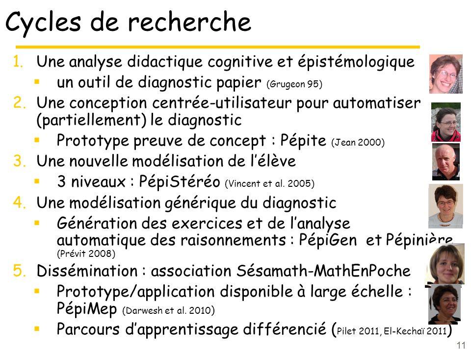 Cycles de recherche 1.Une analyse didactique cognitive et épistémologique un outil de diagnostic papier (Grugeon 95) 2.Une conception centrée-utilisat