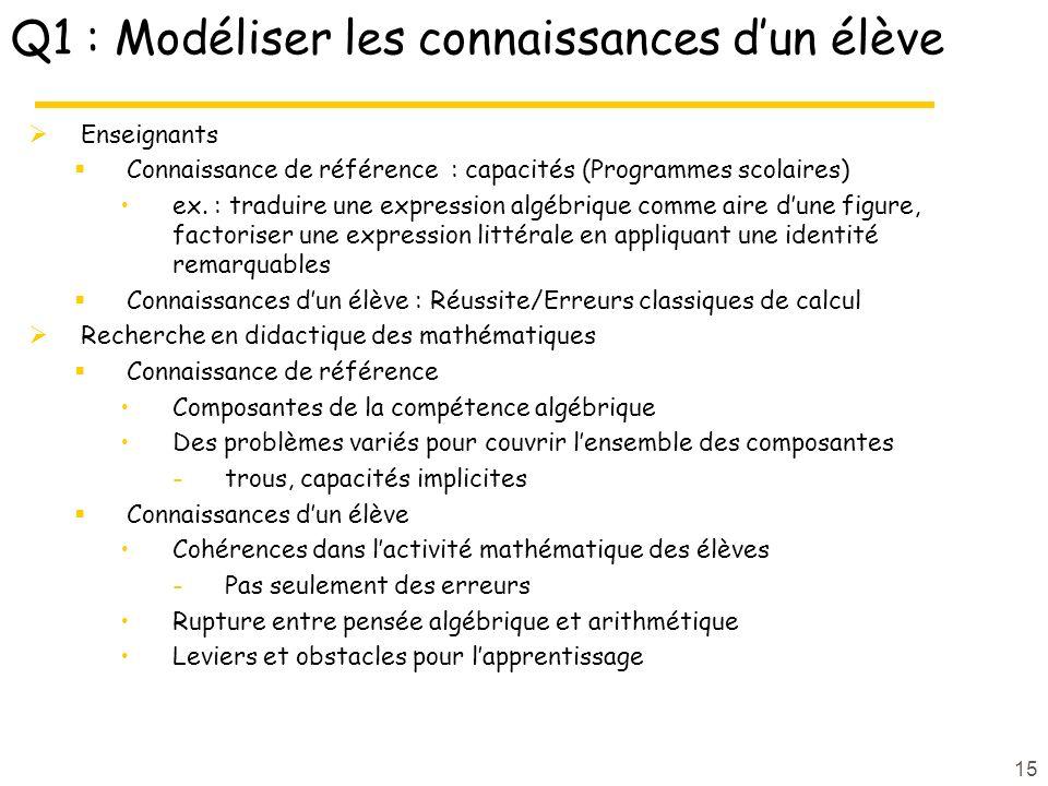 Q1 : Modéliser les connaissances dun élève Enseignants Connaissance de référence : capacités (Programmes scolaires) ex.