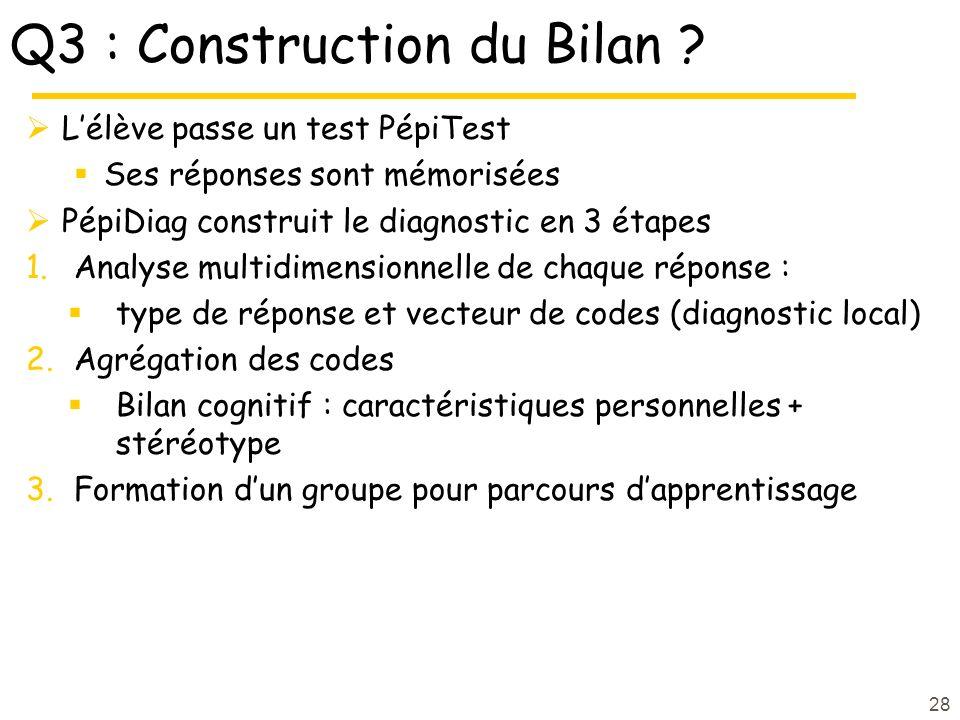 Q3 : Construction du Bilan ? Lélève passe un test PépiTest Ses réponses sont mémorisées PépiDiag construit le diagnostic en 3 étapes 1.Analyse multidi