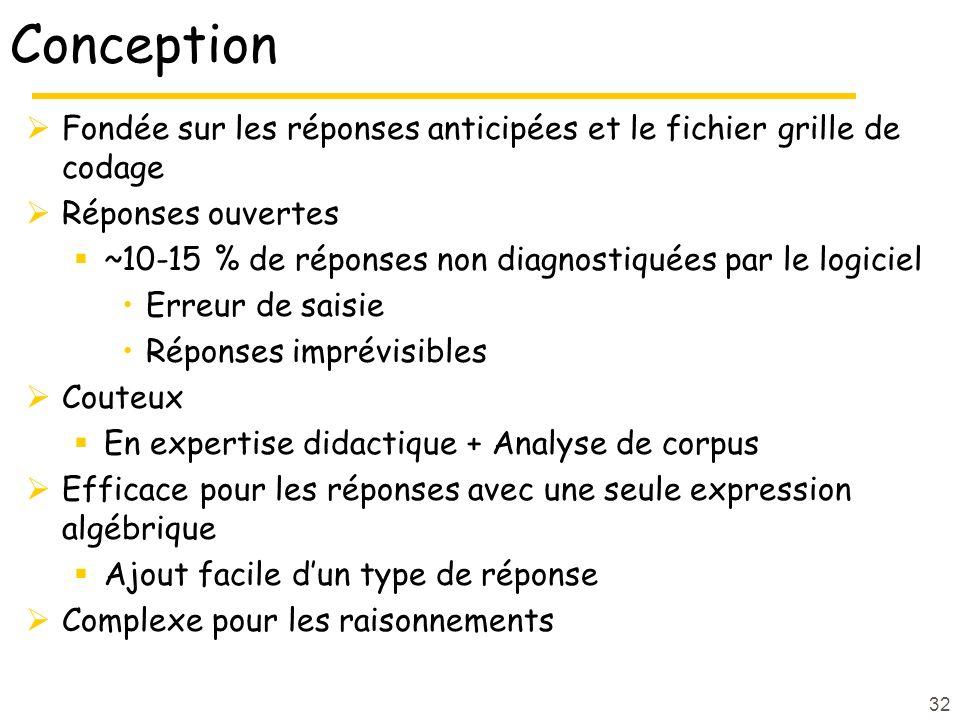 Conception Fondée sur les réponses anticipées et le fichier grille de codage Réponses ouvertes ~10-15 % de réponses non diagnostiquées par le logiciel