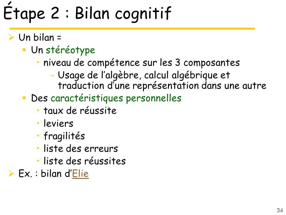 Étape 2 : Bilan cognitif Un bilan = Un stéréotype niveau de compétence sur les 3 composantes -Usage de lalgèbre, calcul algébrique et traduction dune
