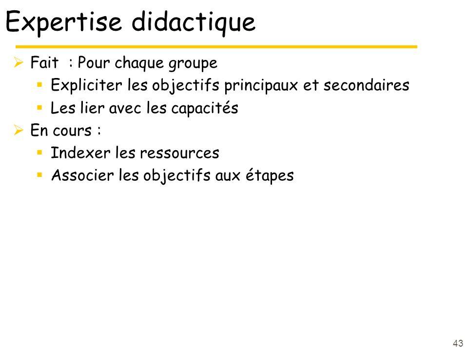 Expertise didactique Fait : Pour chaque groupe Expliciter les objectifs principaux et secondaires Les lier avec les capacités En cours : Indexer les ressources Associer les objectifs aux étapes 43