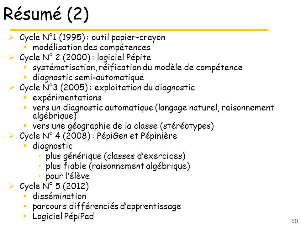 50 Résumé (2) Cycle N°1 (1995) : outil papier-crayon modélisation des compétences Cycle N° 2 (2000) : logiciel Pépite systématisation, réification du modèle de compétence diagnostic semi-automatique Cycle N°3 (2005) : exploitation du diagnostic expérimentations vers un diagnostic automatique (langage naturel, raisonnement algébrique) vers une géographie de la classe (stéréotypes) Cycle N° 4 (2008) : PépiGen et Pépinière diagnostic plus générique (classes dexercices) plus fiable (raisonnement algébrique) pour lélève Cycle N° 5 (2012) dissémination parcours différenciés dapprentissage Logiciel PépiPad