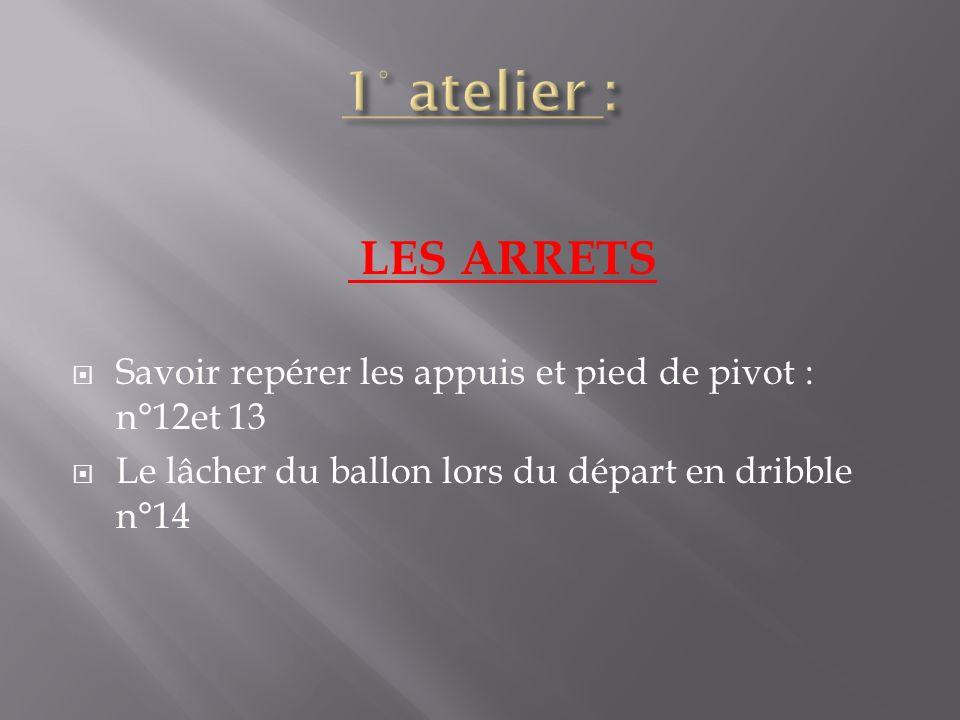 LES ARRETS Savoir repérer les appuis et pied de pivot : n°12et 13 Le lâcher du ballon lors du départ en dribble n°14
