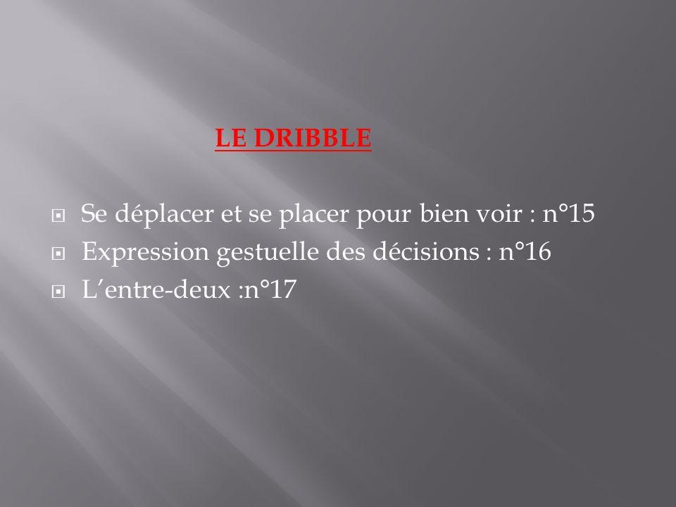 LE DRIBBLE Se déplacer et se placer pour bien voir : n°15 Expression gestuelle des décisions : n°16 Lentre-deux :n°17