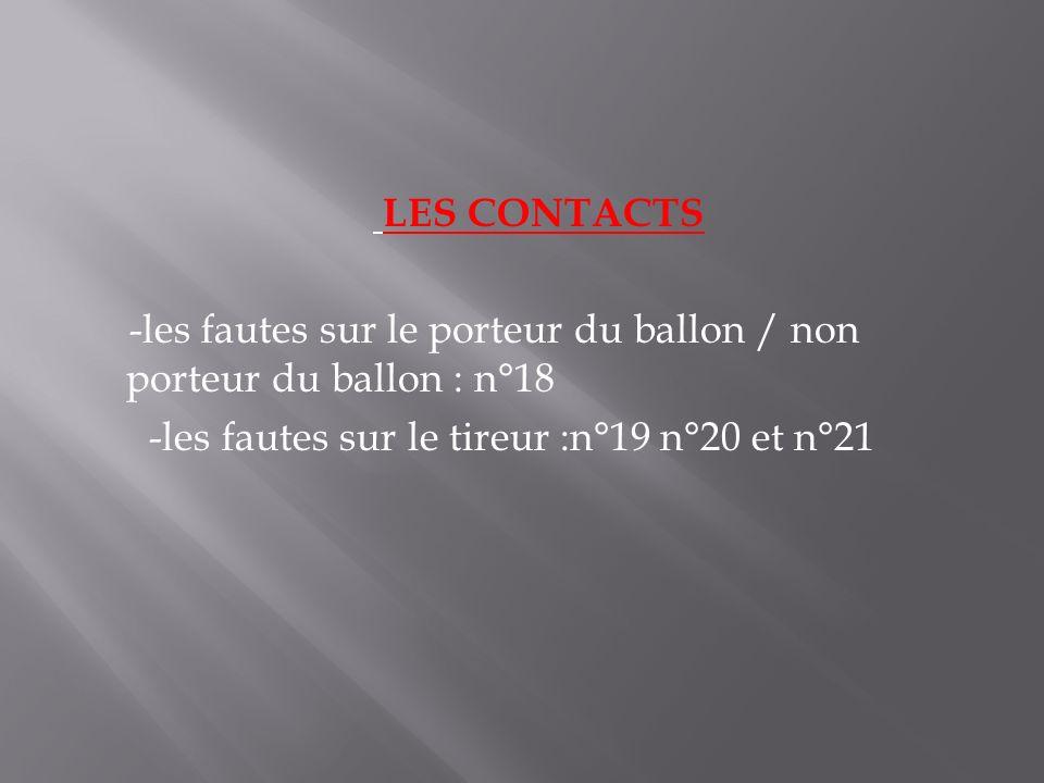 LES CONTACTS -les fautes sur le porteur du ballon / non porteur du ballon : n°18 -les fautes sur le tireur :n°19 n°20 et n°21