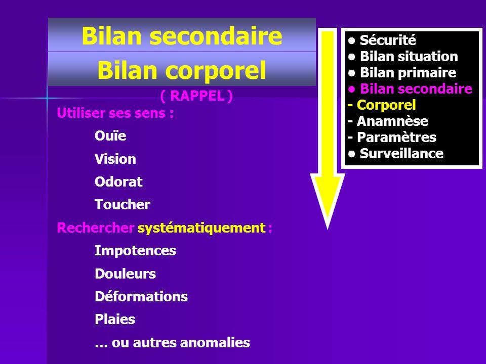 Sécurité Bilan situation Bilan primaire Bilan secondaire - Corporel - Anamnèse - Paramètres Surveillance ( RAPPEL ) Utiliser ses sens : Ouïe Vision Od