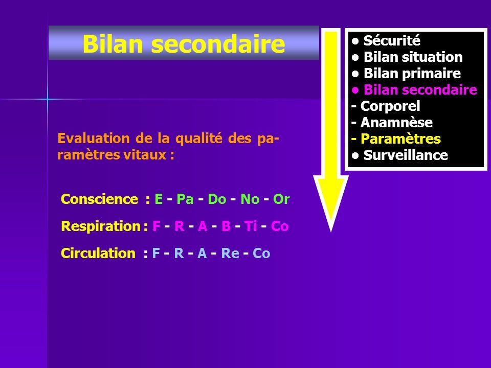 Sécurité Bilan situation Bilan primaire Bilan secondaire - Corporel - Anamnèse - Paramètres Surveillance Evaluation de la qualité des pa- ramètres vit