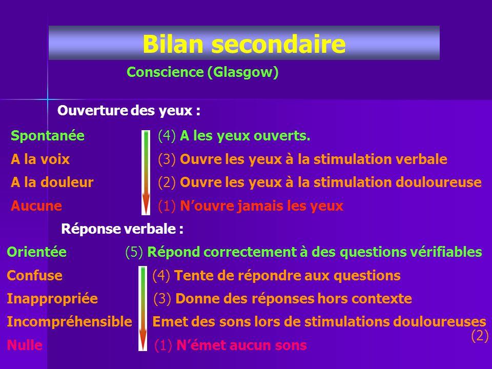 Conscience (Glasgow) Ouverture des yeux : Spontanée A la voix A la douleur Aucune (4) A les yeux ouverts. (3) Ouvre les yeux à la stimulation verbale