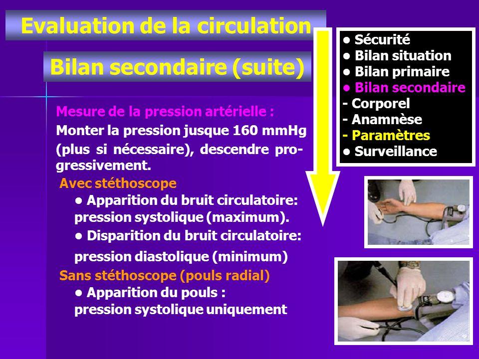 Evaluation de la circulation Bilan secondaire (suite) Mesure de la pression artérielle : Sécurité Bilan situation Bilan primaire Bilan secondaire - Co