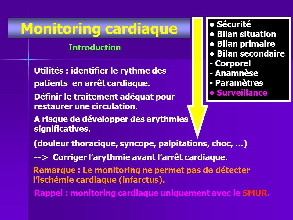 Sécurité Bilan situation Bilan primaire Bilan secondaire - Corporel - Anamnèse - Paramètres Surveillance Monitoring cardiaque Introduction Utilités :