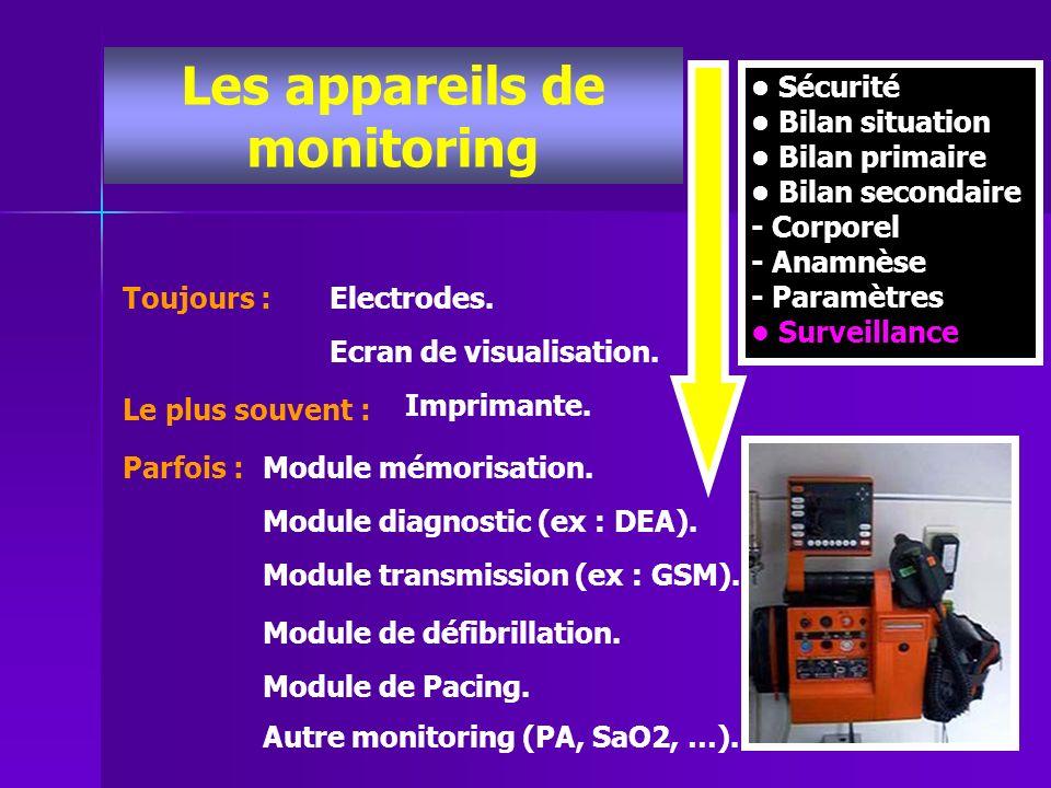 Sécurité Bilan situation Bilan primaire Bilan secondaire - Corporel - Anamnèse - Paramètres Surveillance Les appareils de monitoring Toujours :Electro