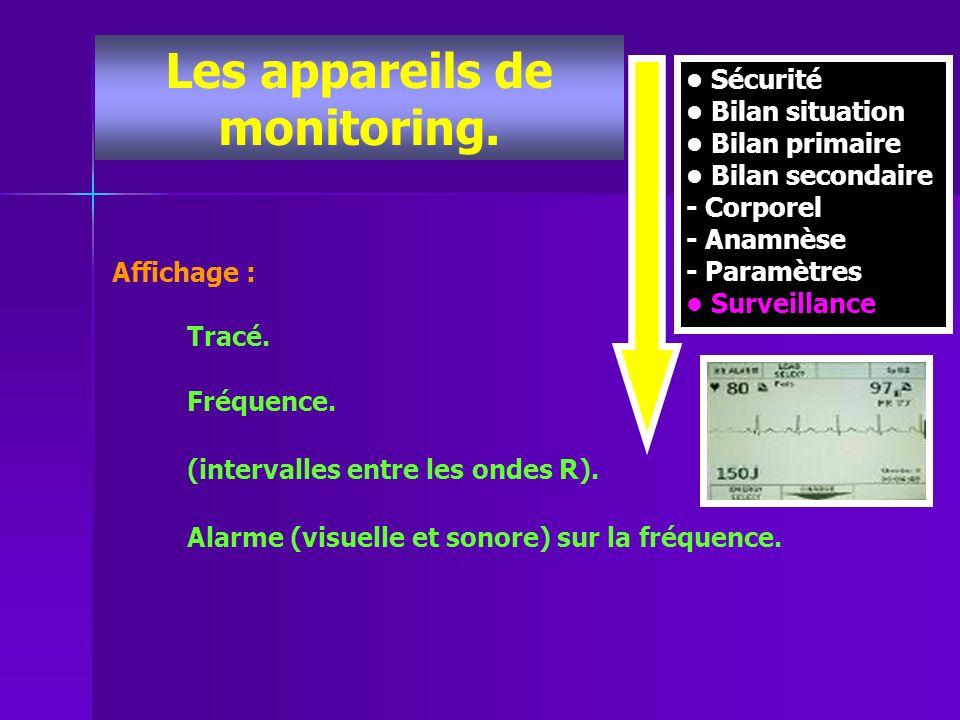Les appareils de monitoring. Affichage : Tracé. Fréquence. (intervalles entre les ondes R). Alarme (visuelle et sonore) sur la fréquence. Sécurité Bil