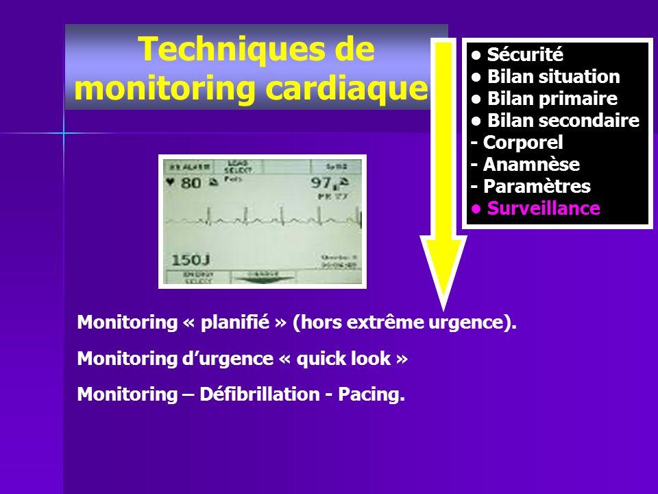 Techniques de monitoring cardiaque. Sécurité Bilan situation Bilan primaire Bilan secondaire - Corporel - Anamnèse - Paramètres Surveillance Monitorin