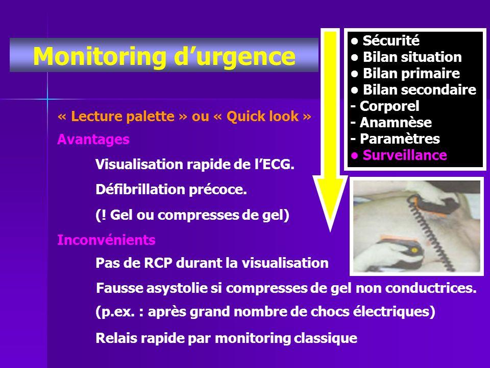 Sécurité Bilan situation Bilan primaire Bilan secondaire - Corporel - Anamnèse - Paramètres Surveillance Monitoring durgence « Lecture palette » ou «