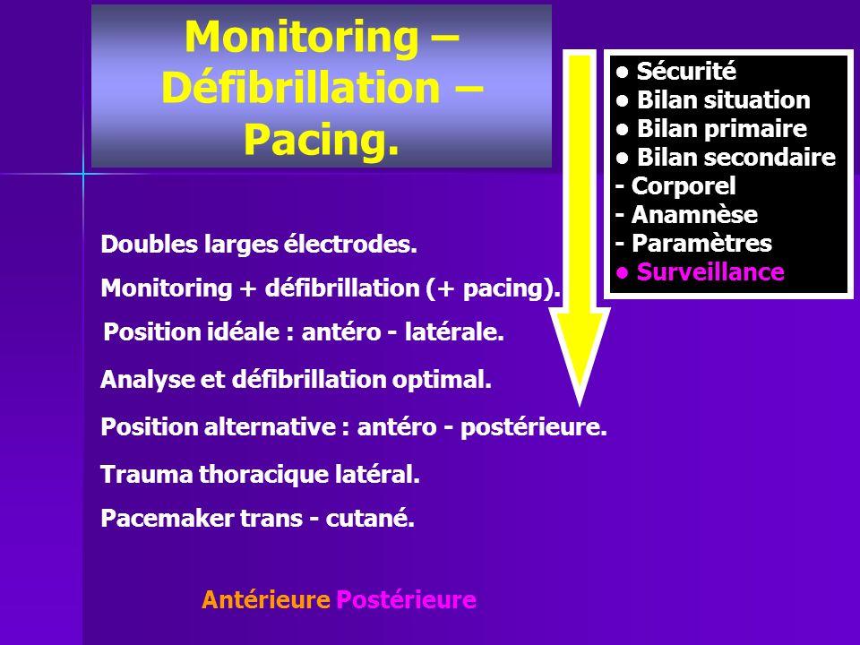 Sécurité Bilan situation Bilan primaire Bilan secondaire - Corporel - Anamnèse - Paramètres Surveillance Monitoring – Défibrillation – Pacing. Doubles