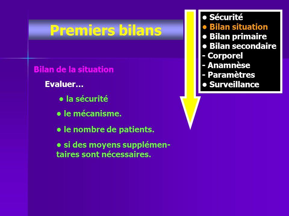 Sécurité Bilan situation Bilan primaire Bilan secondaire - Corporel - Anamnèse - Paramètres Surveillance Premiers bilans Bilan de la situation Evaluer