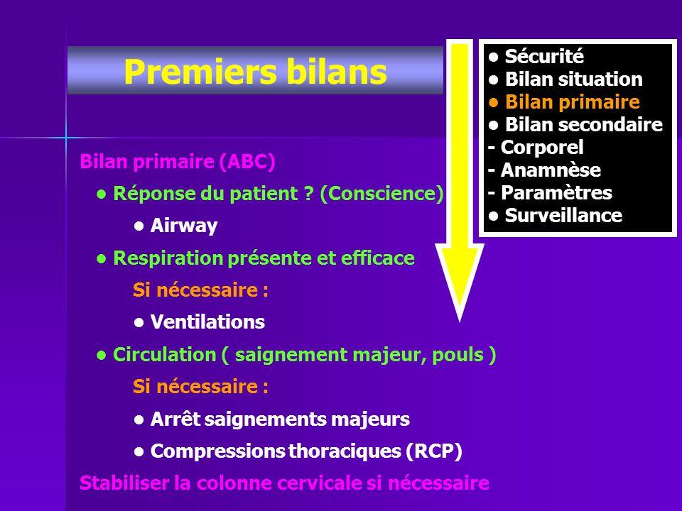 Premiers bilans Bilan primaire (ABC) Réponse du patient ? (Conscience) Airway Respiration présente et efficace Si nécessaire : Ventilations Circulatio