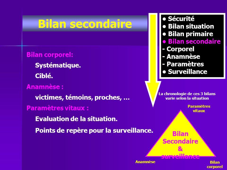 Bilan secondaire Bilan corporel: Systématique. Ciblé. Anamnèse : victimes, témoins, proches, … Paramètres vitaux : Evaluation de la situation. Points