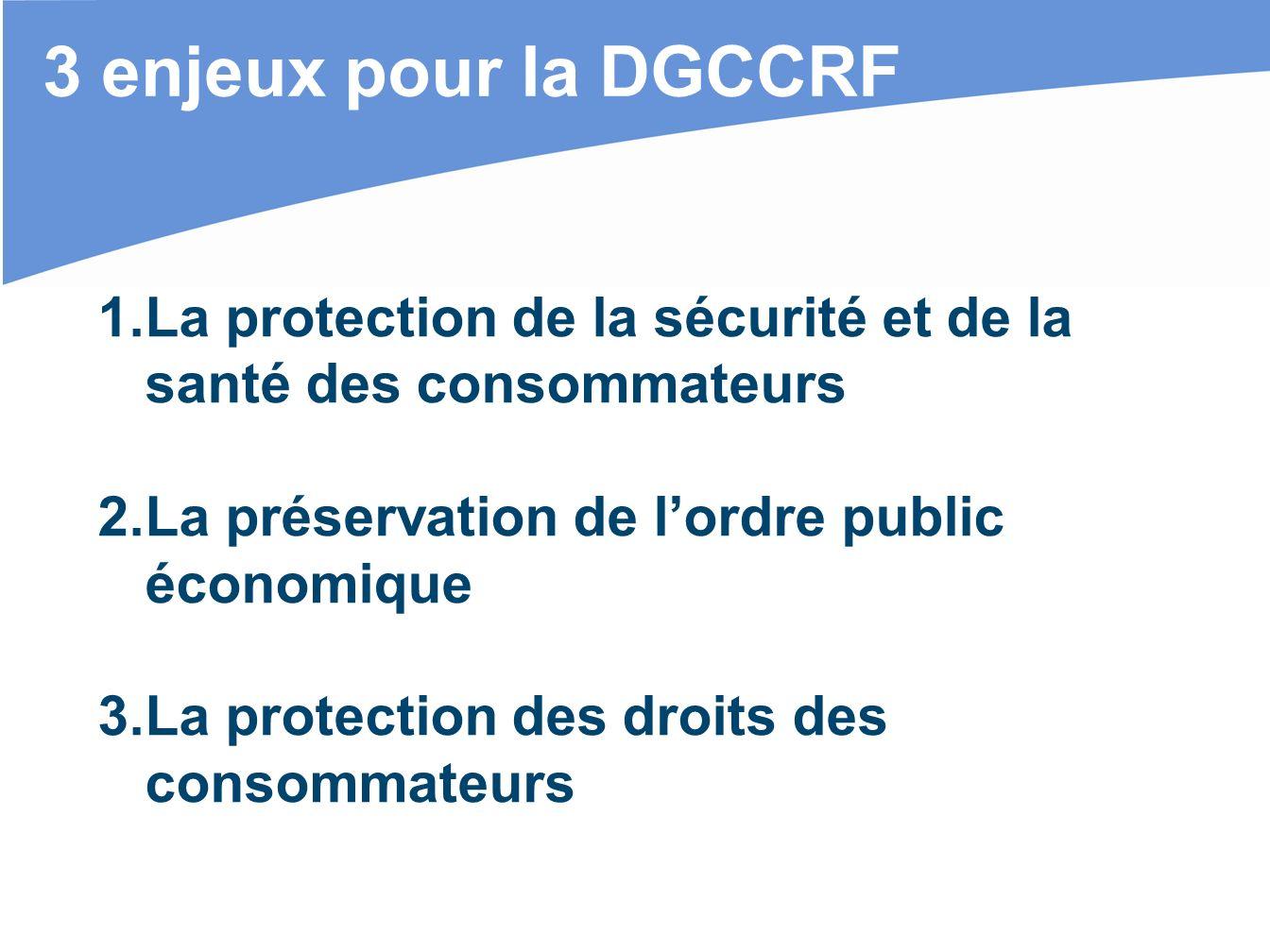 1. La protection de la sécurité et de la santé des consommateurs 2.