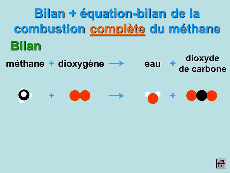 Bilan + équation-bilan de la combustion complète du méthane Bilan dioxyde de carbone eau + méthanedioxygène + ++
