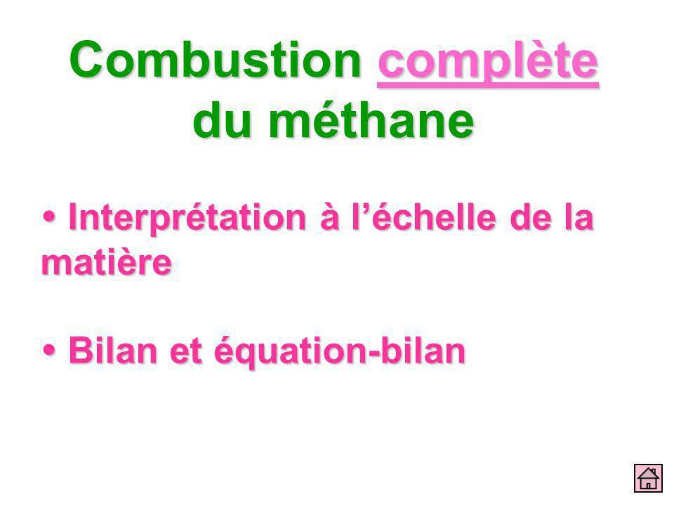 Combustion complète du méthane Interprétation à léchelle de la matière Interprétation à léchelle de la matière Bilan et équation-bilan Bilan et équati