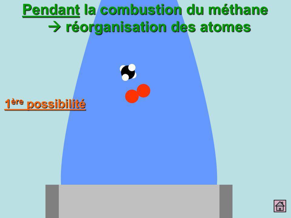 Pendant la combustion du méthane réorganisation des atomes 1 ère possibilité