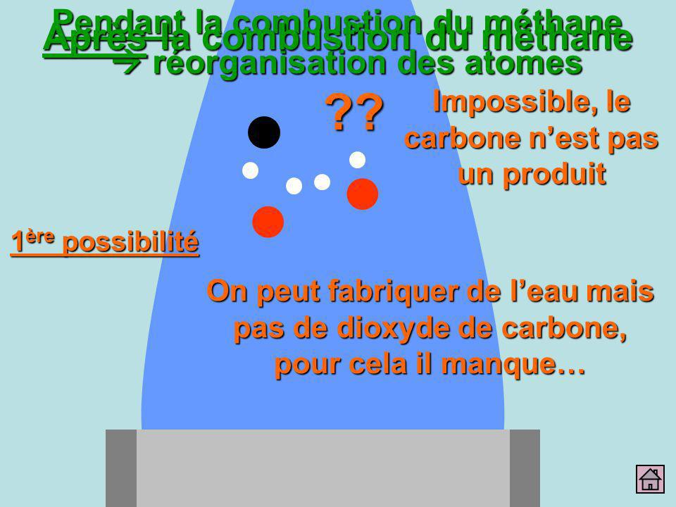 Pendant la combustion du méthane réorganisation des atomes Après la combustion du méthane ?? Impossible, le carbone nest pas un produit 1 ère possibil