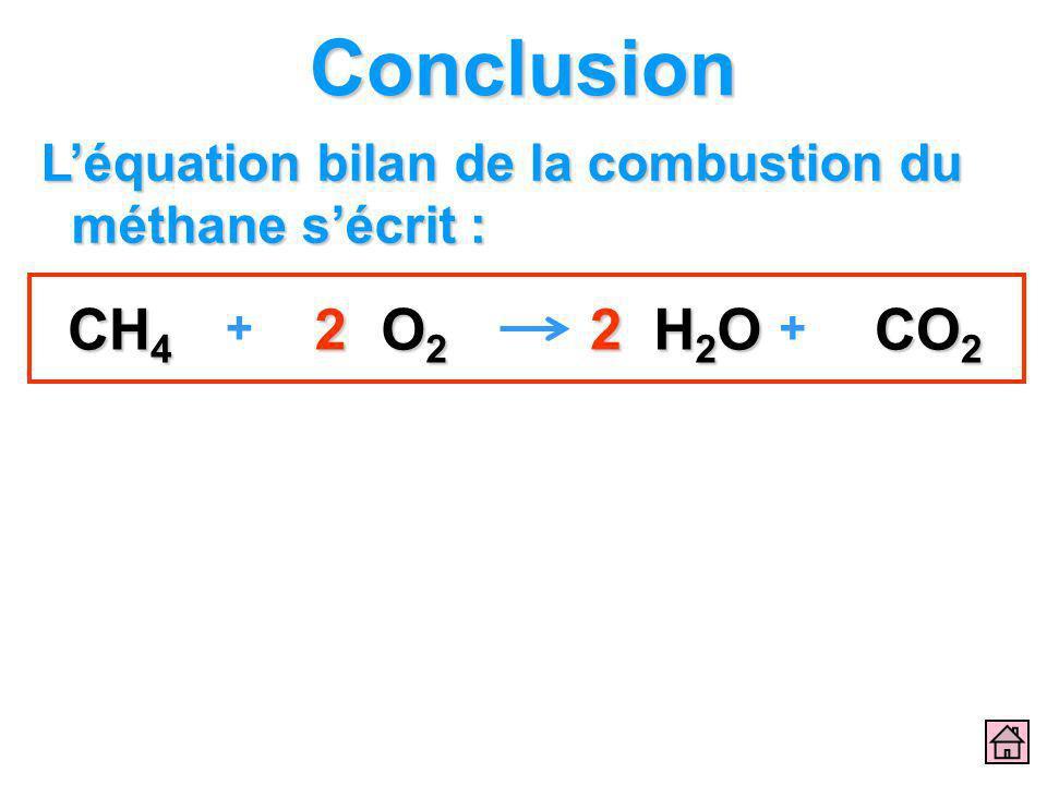 Conclusion ++ CH 4 O2O2O2O2 H2OH2OH2OH2O CO 2 22 Léquation bilan de la combustion du méthane sécrit :